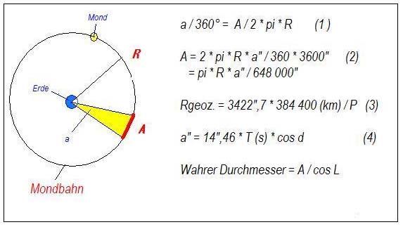 Formeln und Grafik