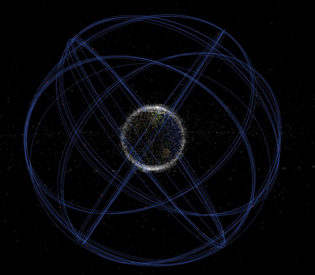 Bahnen der GPS-Satelliten