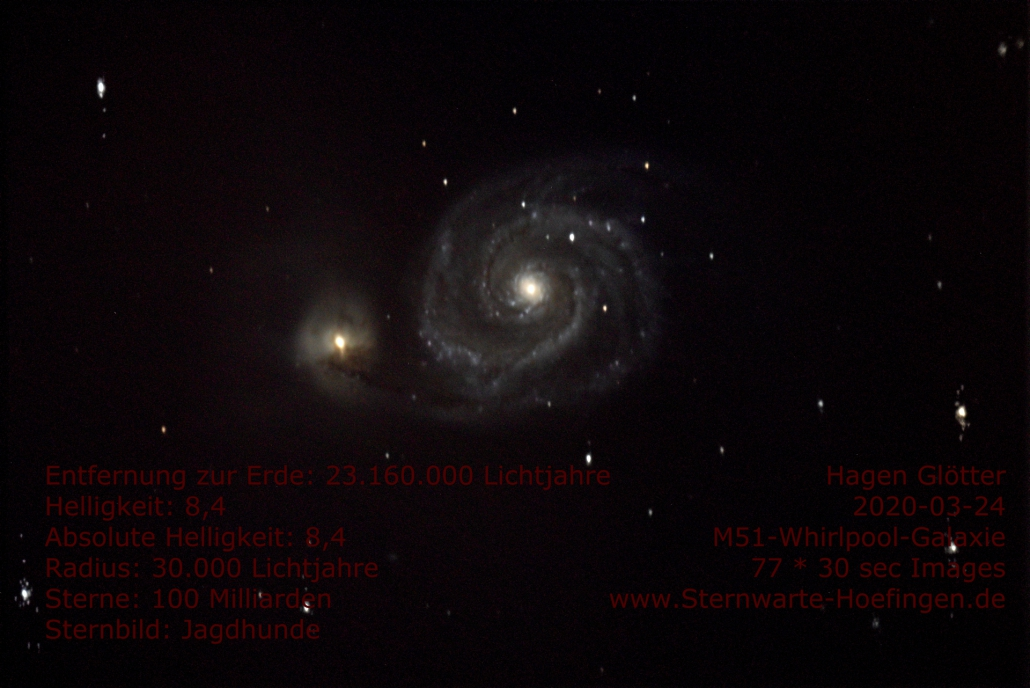 Die Whirlpool-Galaxie ist eine große Spiralgalaxie im Sternbild Jagdhunde. Sie ist vom Hubble-Typ Sc, das heißt mit deutlich ausgeprägter Spiralstruktur. M 51 hat eine scheinbare Helligkeit von 8,4 mag und eine Winkelausdehnung von 11,2′ × 6,9′. (Wikipedia) Entfernung zur Erde: 23.160.000 Lichtjahre Helligkeit: 8,4 Absolute Helligkeit: 8,4 Radius: 30.000 Lichtjahre Sterne: 100 Milliarden Sternbild: Jagdhunde
